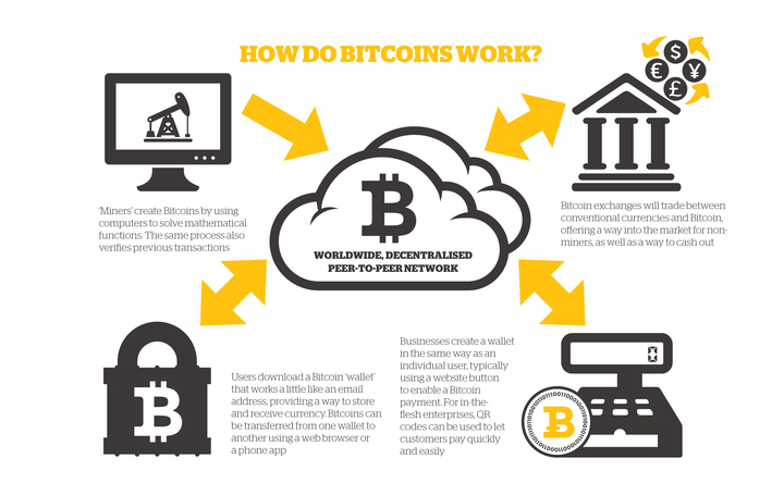 Bitcoin mining how to earn bitcoins now influx money you can check this site to see real time numbers of bitcoins currently in circulation slushpool ccuart Choice Image